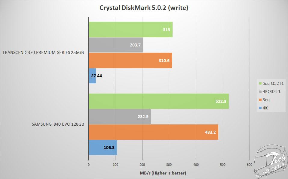 crystaldiskwrite